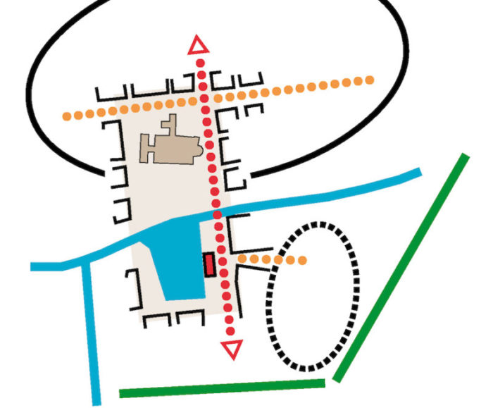 stedenbouwkundig concept