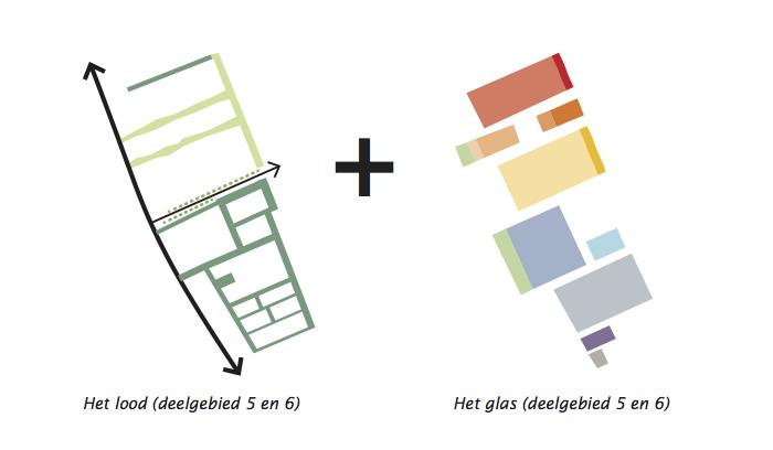 bereiken van samenhang en variatie door toepassing 'glas-in-lood'