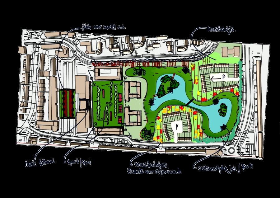 een schets van de ontwikkelingsvisie